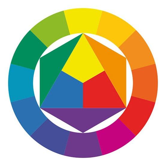 e0492f41 Ittens Fargesirkel Hvis man har sett denne fargesirkelen før og har noe  kjennskap til den, er man allerede godt på vei. Denne brukes av alle som  jobber med ...